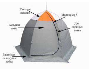 ОМУЛЬ-2