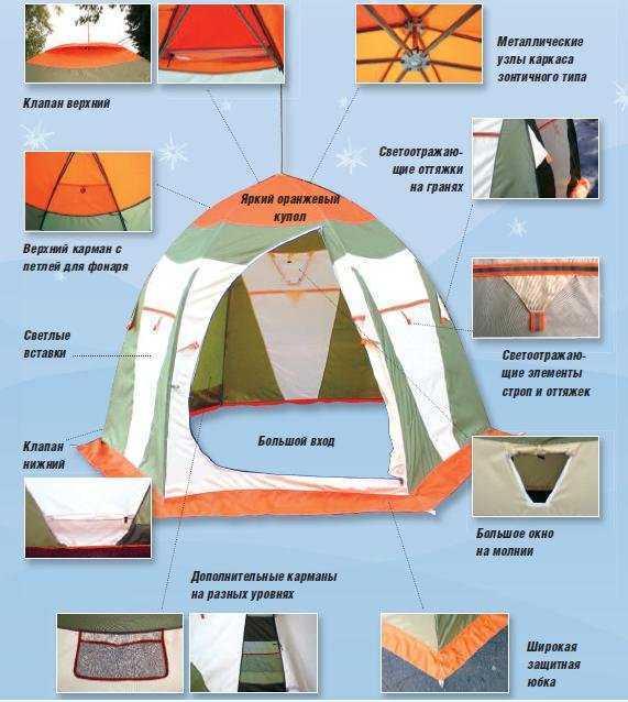 "палатка ""Нельма 3"" Люкс"