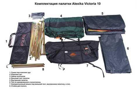 Alexika Victoria 10