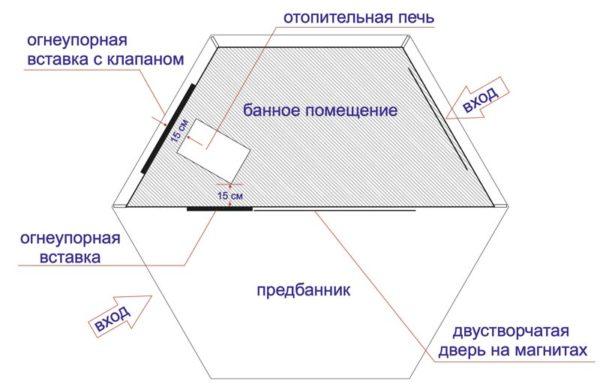 Внутренний тент БАННЫЙ ЛОТОС 5